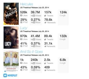 Digital Weekend Movie Battle (credit: Variety)