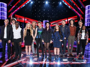 NBC #1 on Wednesday with 'The Voice' top program.