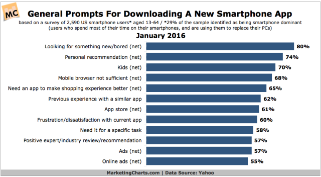 Yahoo-New-App-Download-Prompts-Jan2016