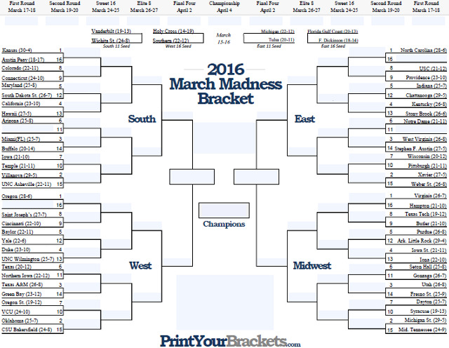 march-madness-bracket-fillable